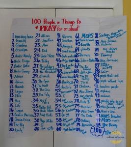 100thingstoprayabout